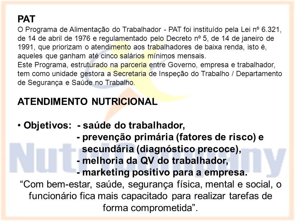 ATENDIMENTO NUTRICIONAL Objetivos: - saúde do trabalhador,