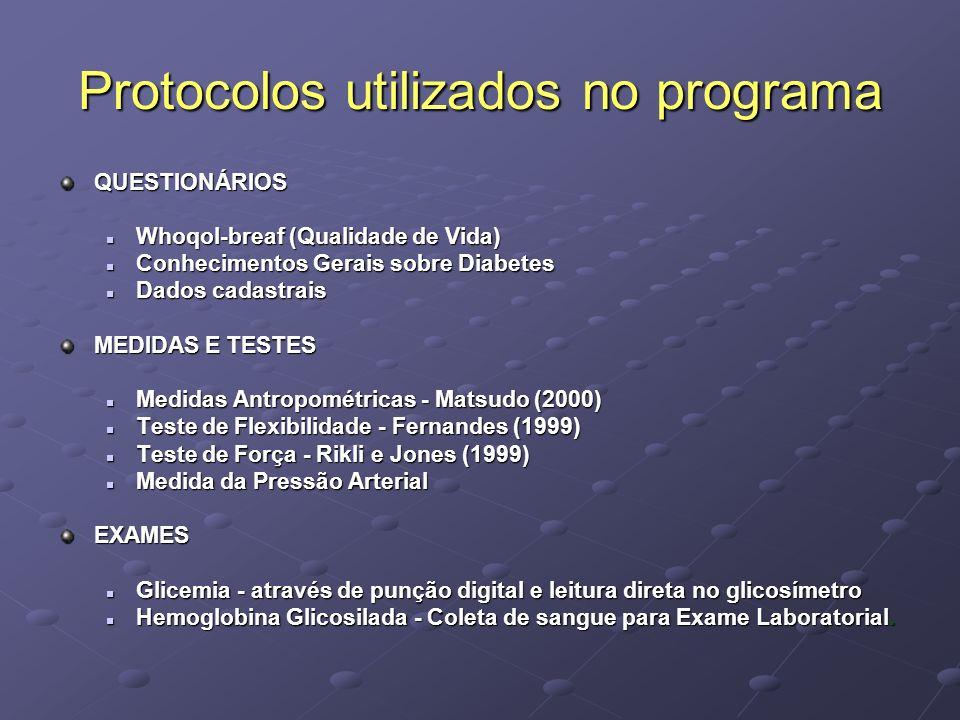 Protocolos utilizados no programa