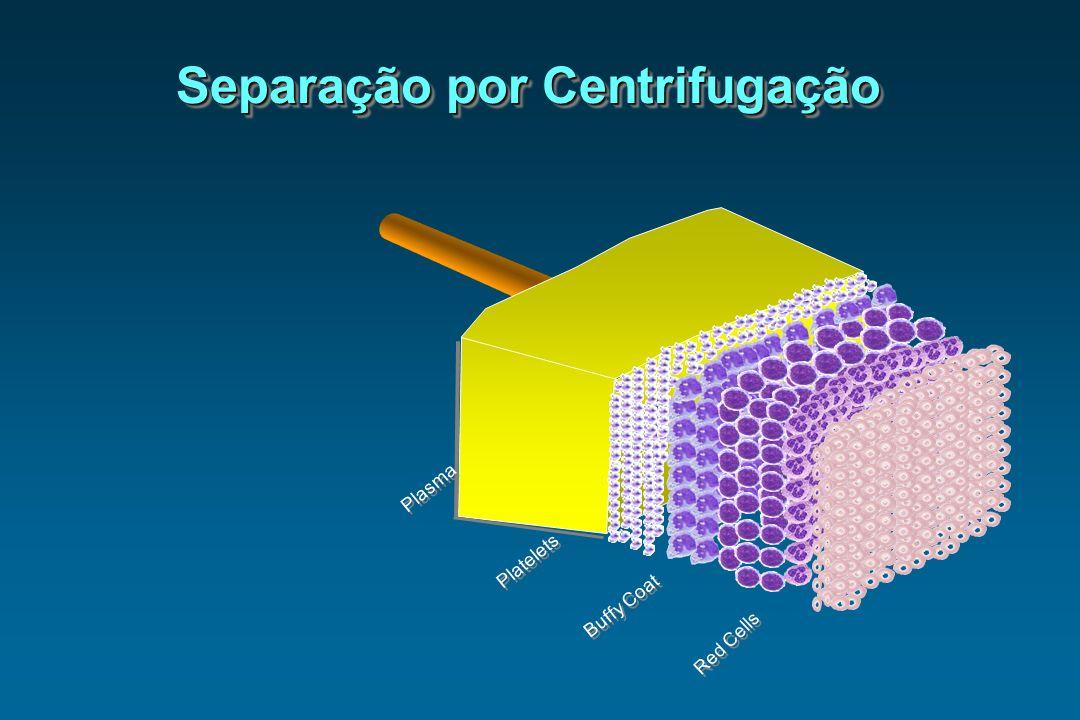 Separação por Centrifugação