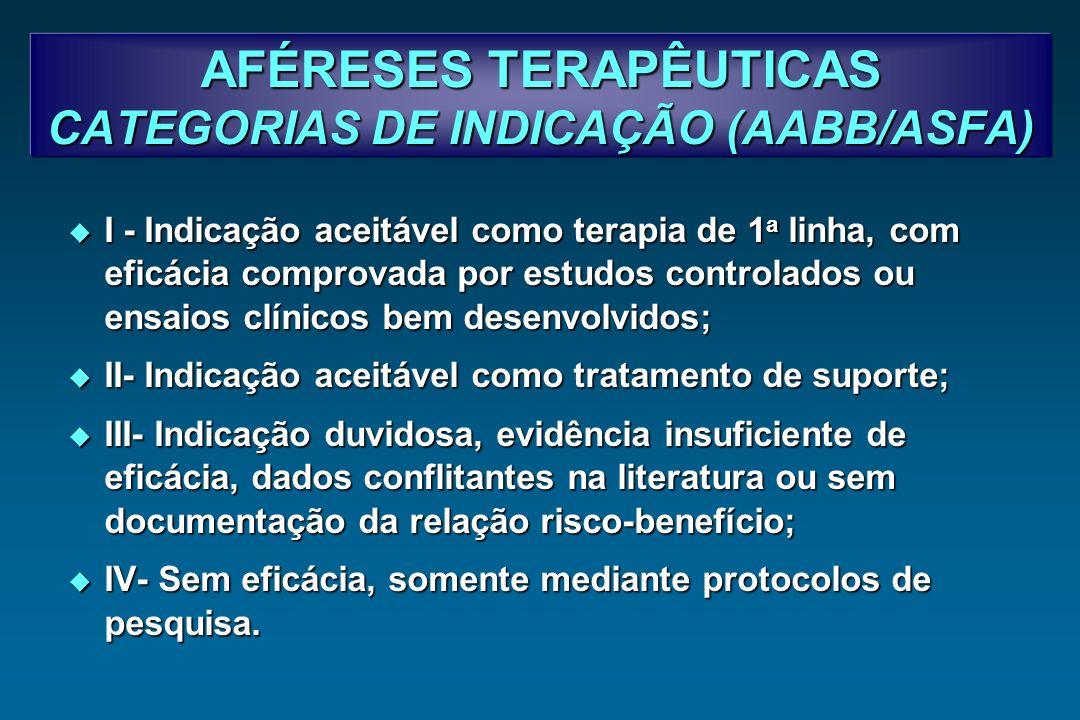 AFÉRESES TERAPÊUTICAS CATEGORIAS DE INDICAÇÃO (AABB/ASFA)
