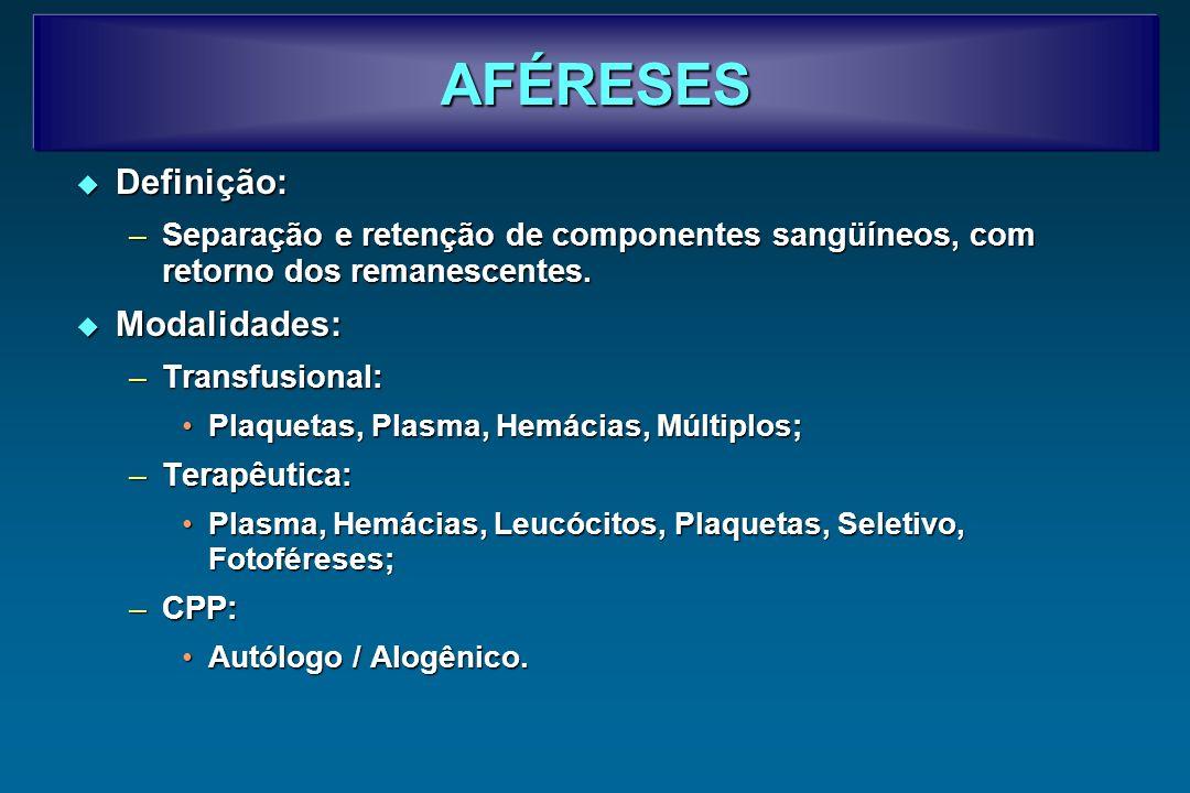 AFÉRESES Definição: Modalidades: