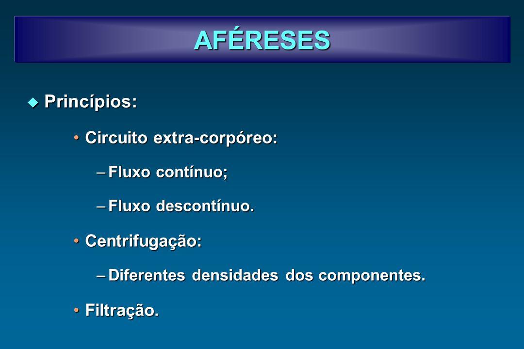 AFÉRESES Princípios: Circuito extra-corpóreo: Centrifugação:
