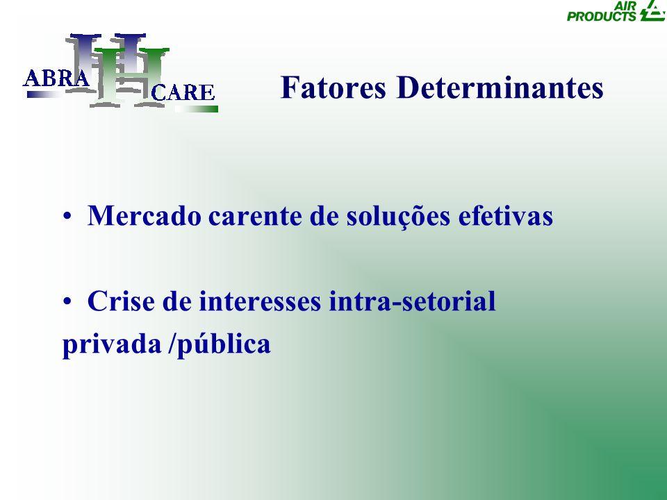 Fatores Determinantes