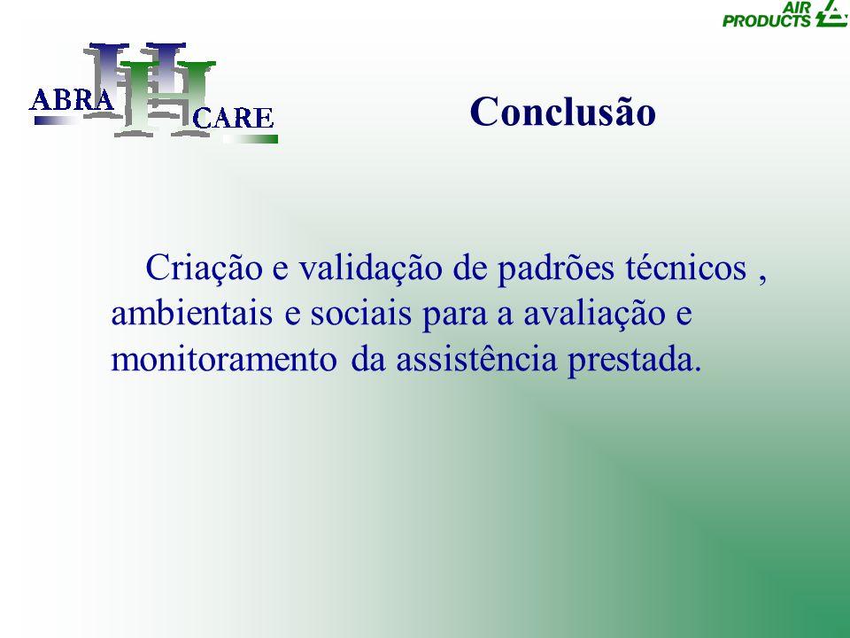 Conclusão Criação e validação de padrões técnicos , ambientais e sociais para a avaliação e monitoramento da assistência prestada.