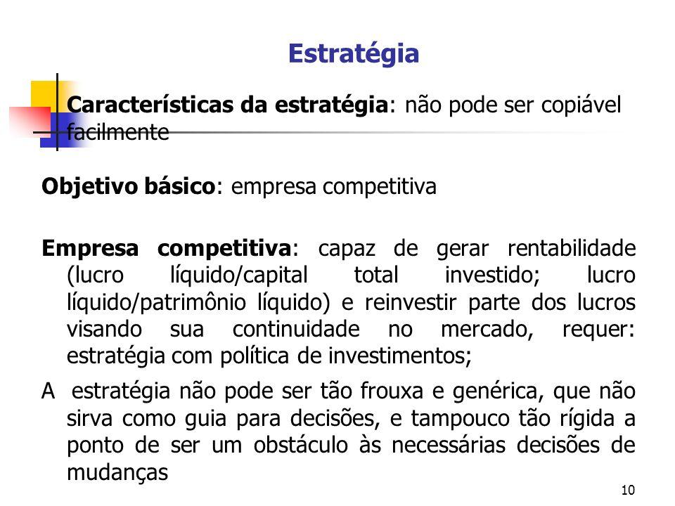 Estratégia Características da estratégia: não pode ser copiável facilmente. Objetivo básico: empresa competitiva.
