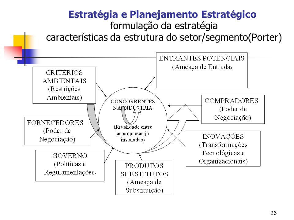 Estratégia e Planejamento Estratégico formulação da estratégia características da estrutura do setor/segmento(Porter)