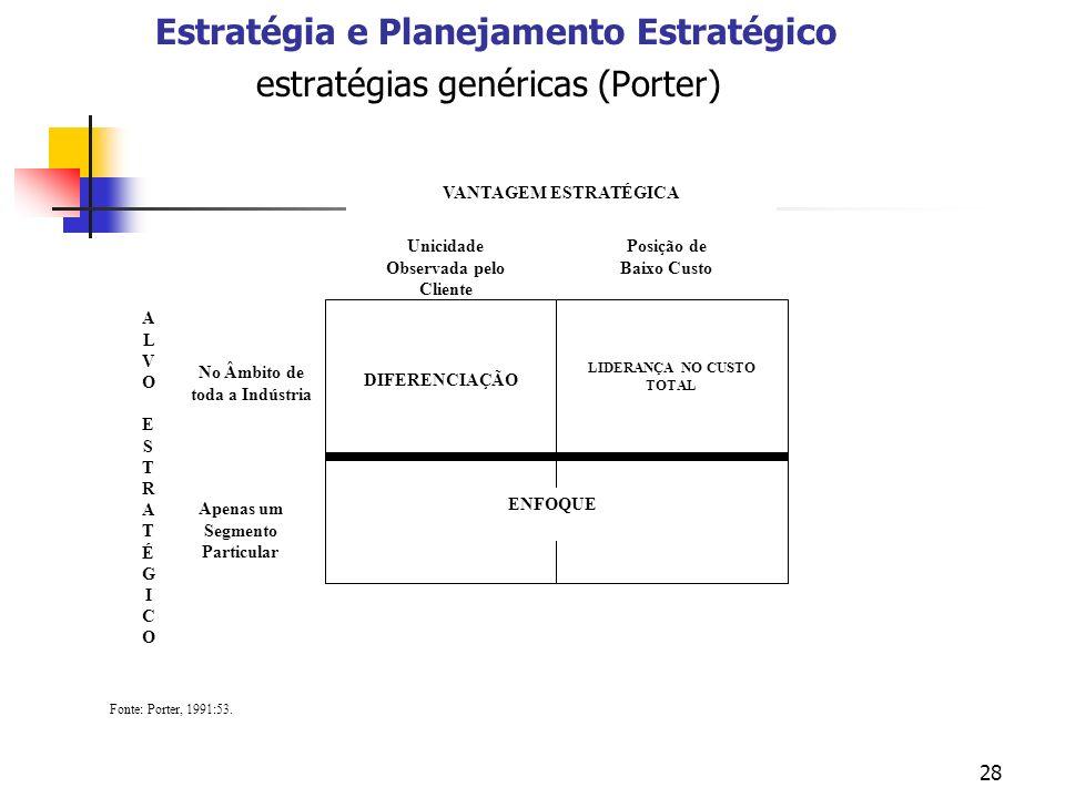 Estratégia e Planejamento Estratégico estratégias genéricas (Porter)