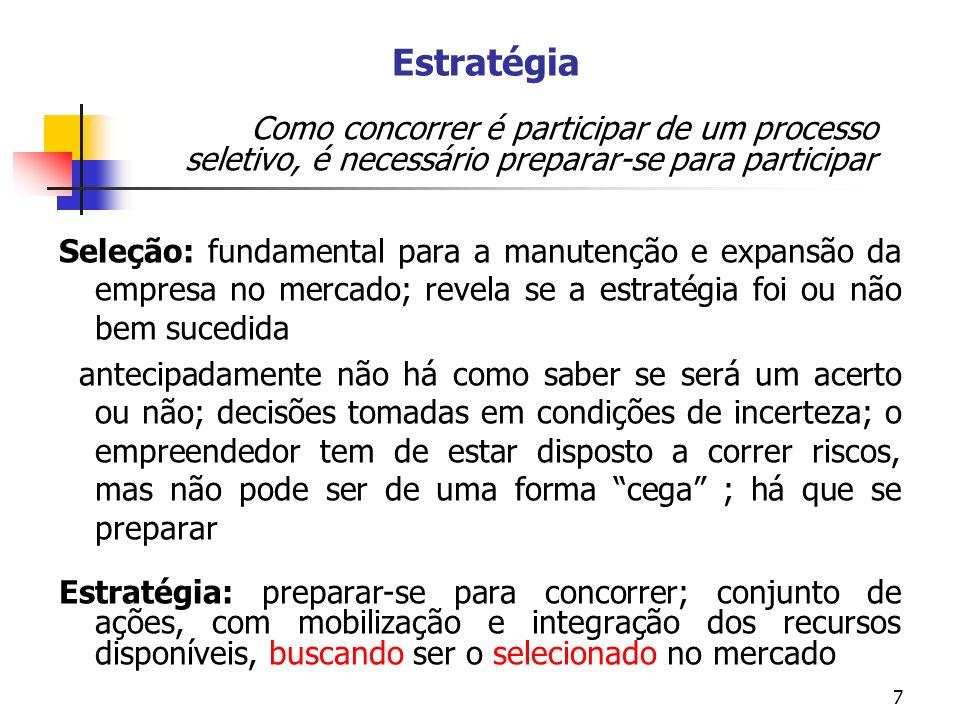 Estratégia Como concorrer é participar de um processo seletivo, é necessário preparar-se para participar.