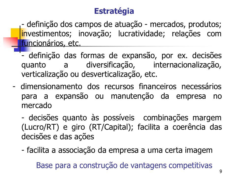 Estratégia - definição dos campos de atuação - mercados, produtos; investimentos; inovação; lucratividade; relações com funcionários, etc.