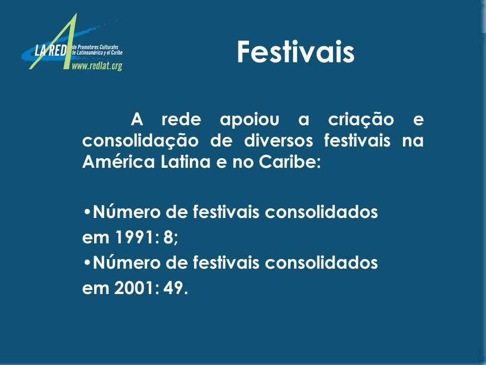Festivais Número de festivais consolidados em 1991: 8; em 2001: 49.