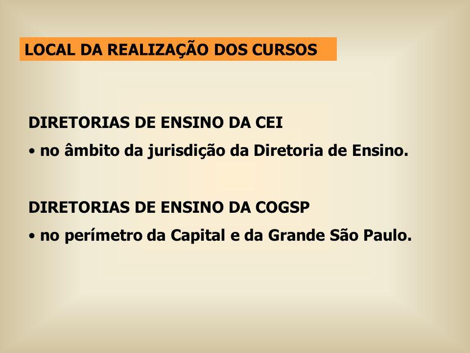 LOCAL DA REALIZAÇÃO DOS CURSOS
