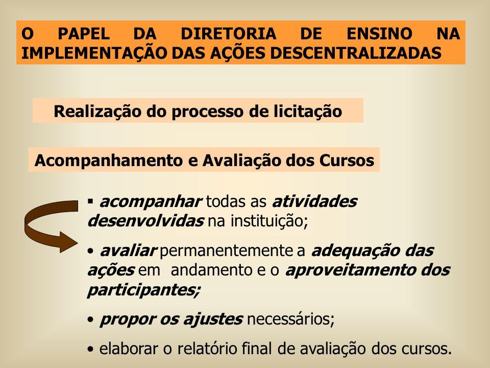 Realização do processo de licitação
