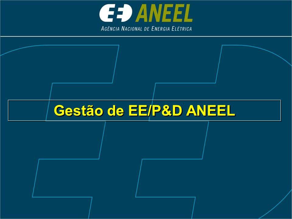 Gestão de EE/P&D ANEEL