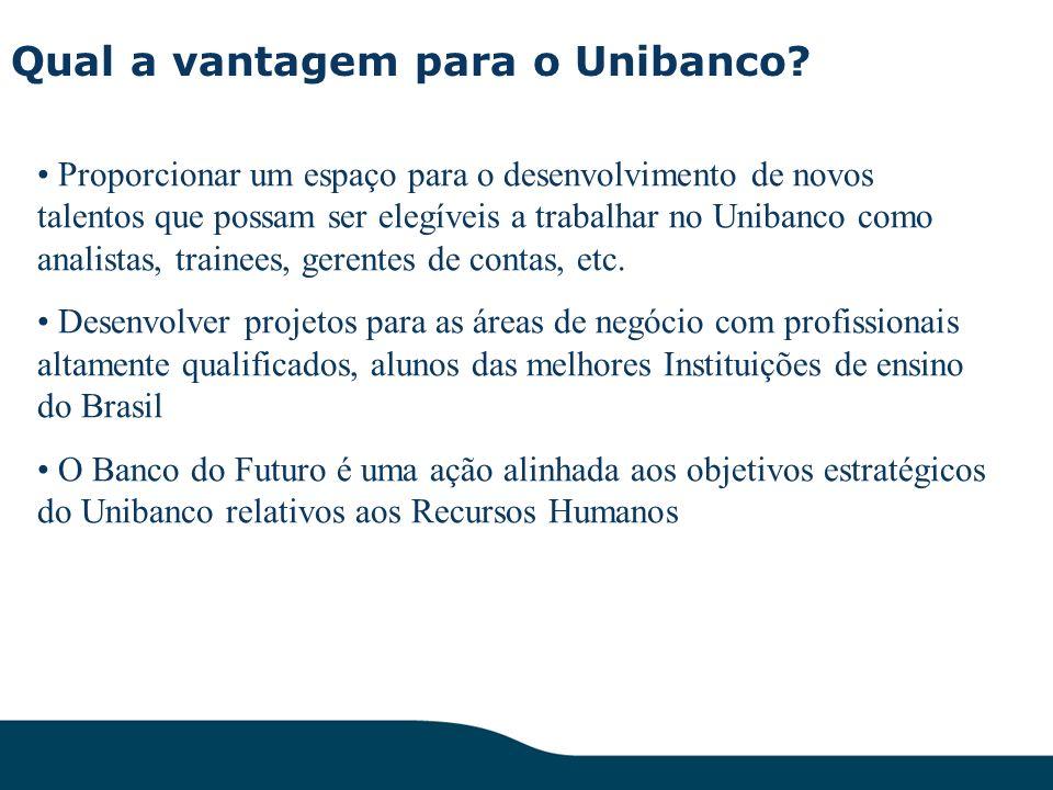 Qual a vantagem para o Unibanco