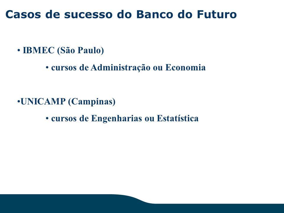 Casos de sucesso do Banco do Futuro