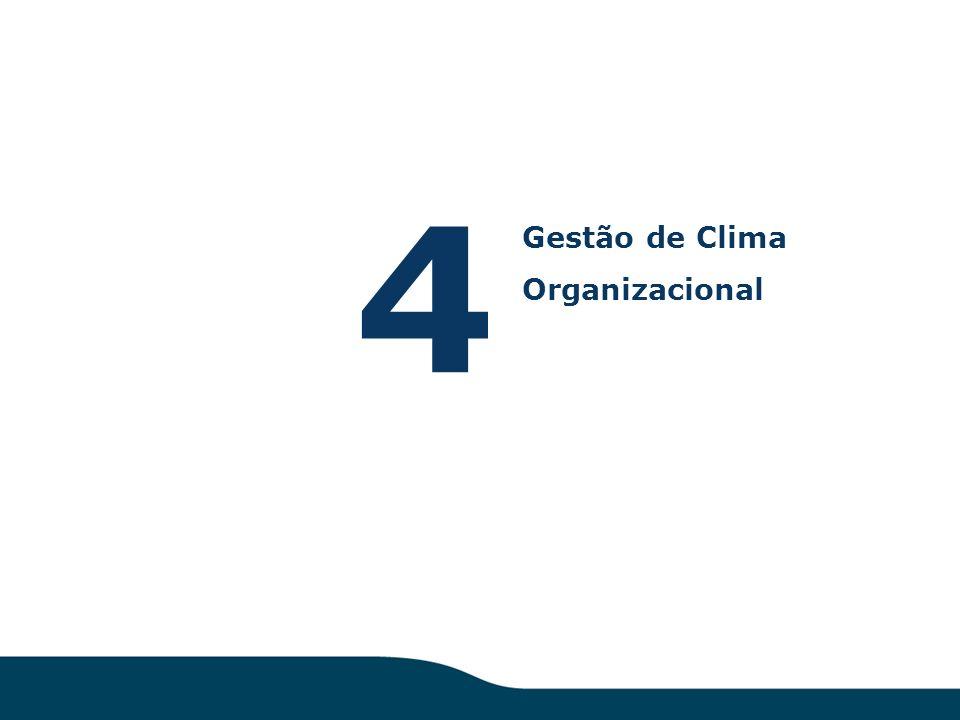 4 Gestão de Clima Organizacional