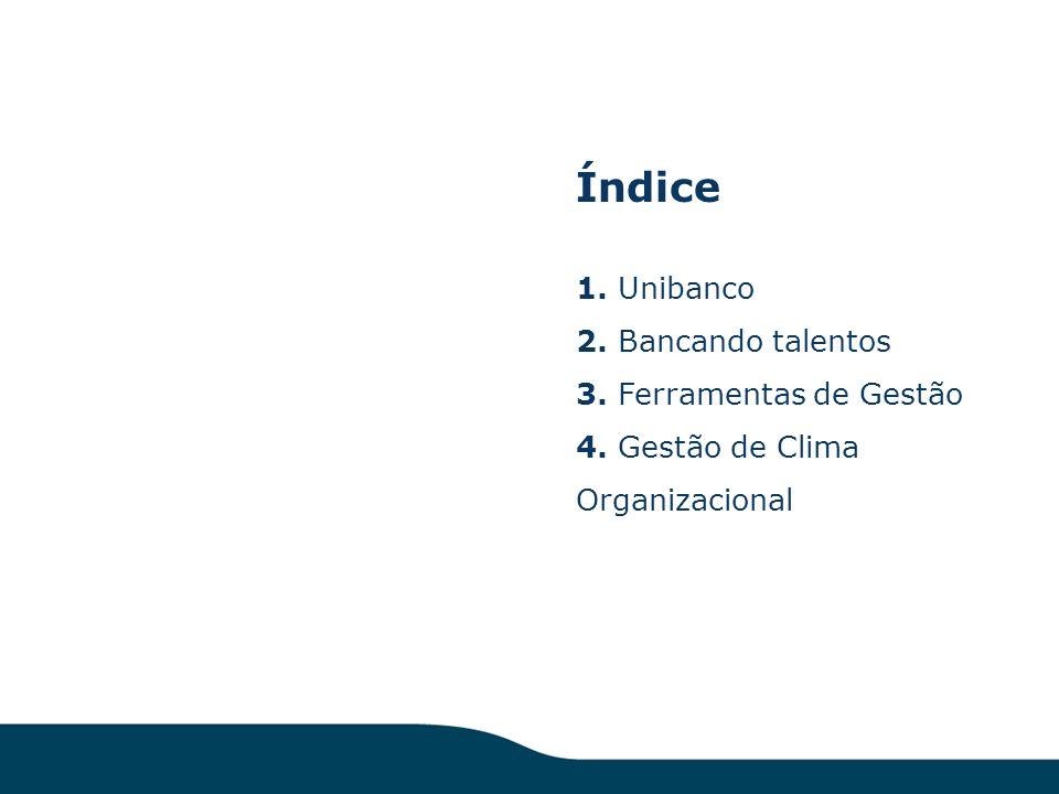 Índice 1. Unibanco 2. Bancando talentos 3. Ferramentas de Gestão