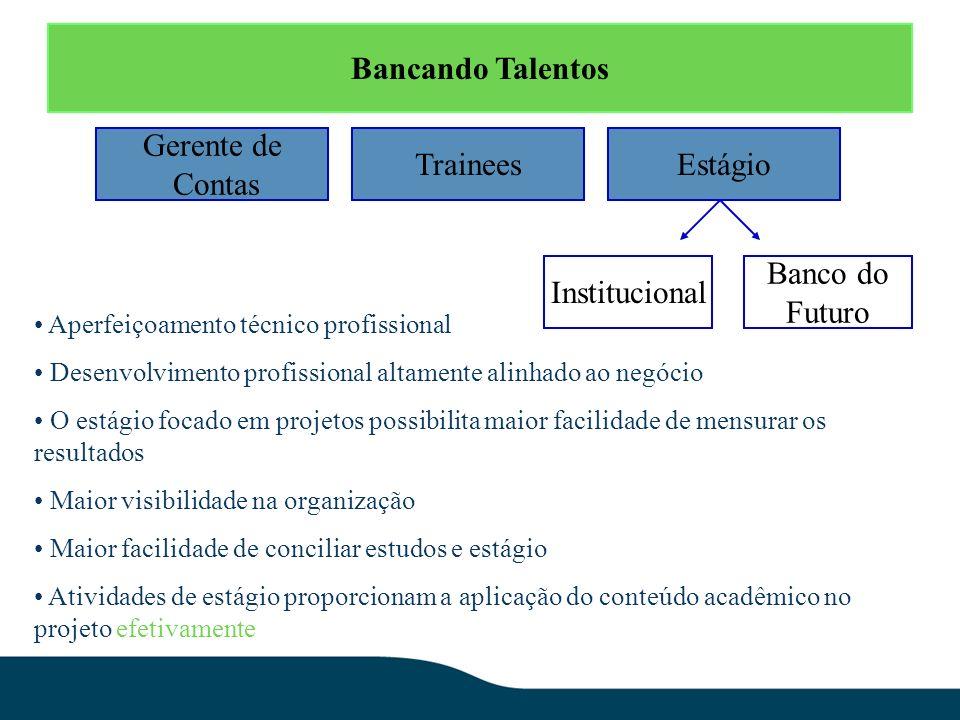 Bancando Talentos Gerente de Contas Trainees Estágio Institucional