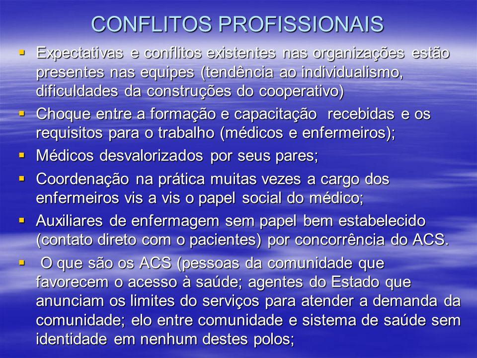 CONFLITOS PROFISSIONAIS