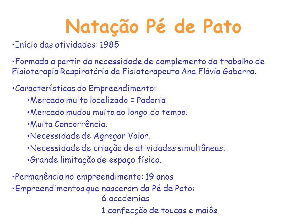 Natação Pé de Pato Início das atividades: 1985