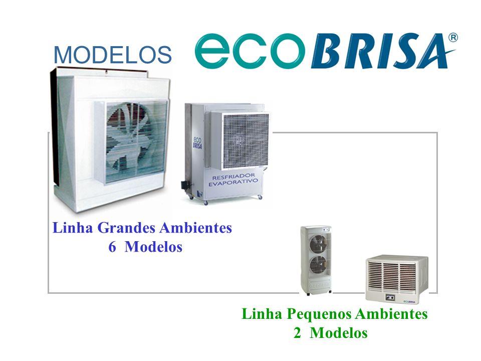 MODELOS Linha Grandes Ambientes 6 Modelos Linha Pequenos Ambientes