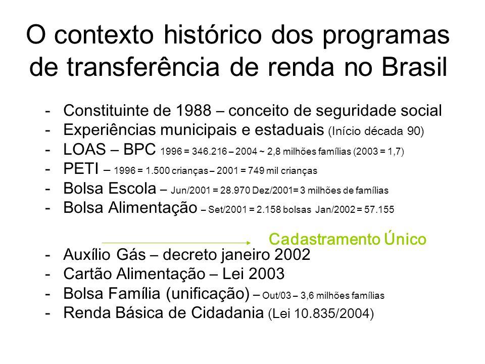O contexto histórico dos programas de transferência de renda no Brasil