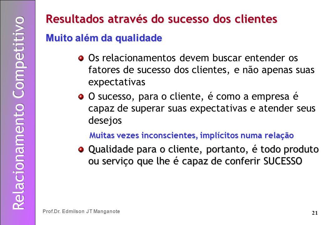 Resultados através do sucesso dos clientes