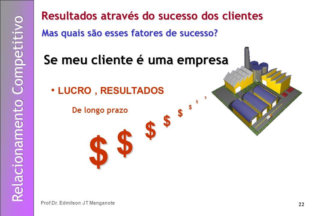 $ $ $ $ Se meu cliente é uma empresa