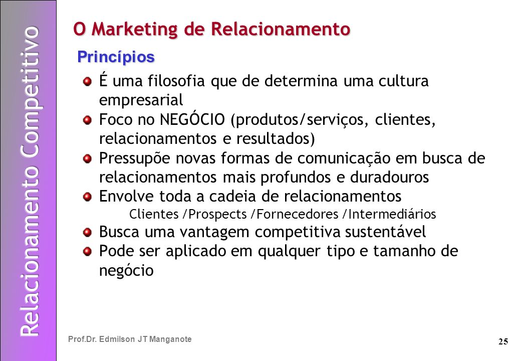 O Marketing de Relacionamento