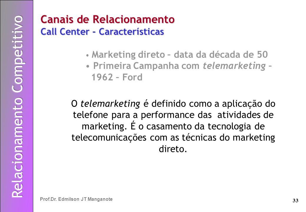 Canais de Relacionamento Call Center - Características