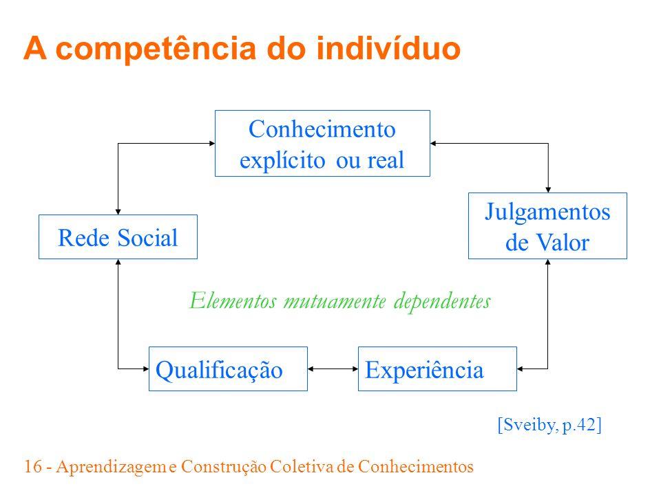 Conhecimento explícito ou real