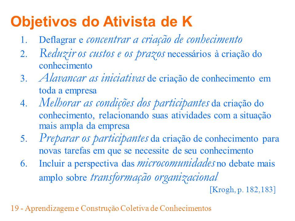 Objetivos do Ativista de K