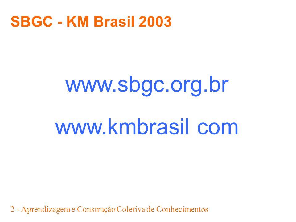 www.sbgc.org.br www.kmbrasil com