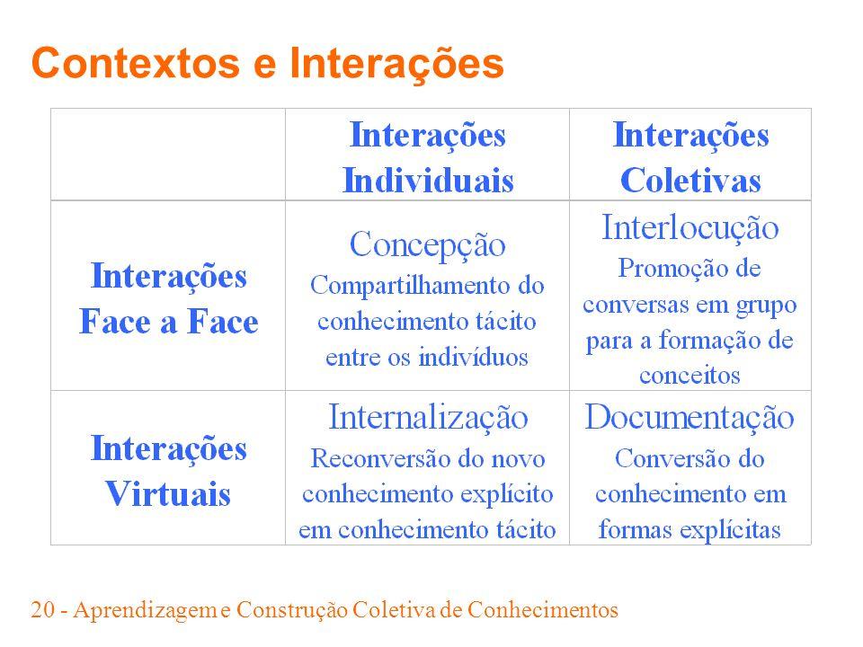 Contextos e Interações