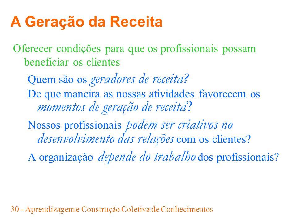 A Geração da Receita Oferecer condições para que os profissionais possam beneficiar os clientes. Quem são os geradores de receita