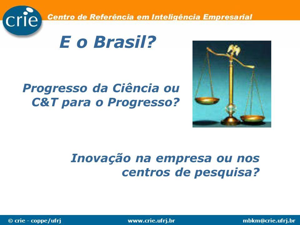 E o Brasil Progresso da Ciência ou C&T para o Progresso