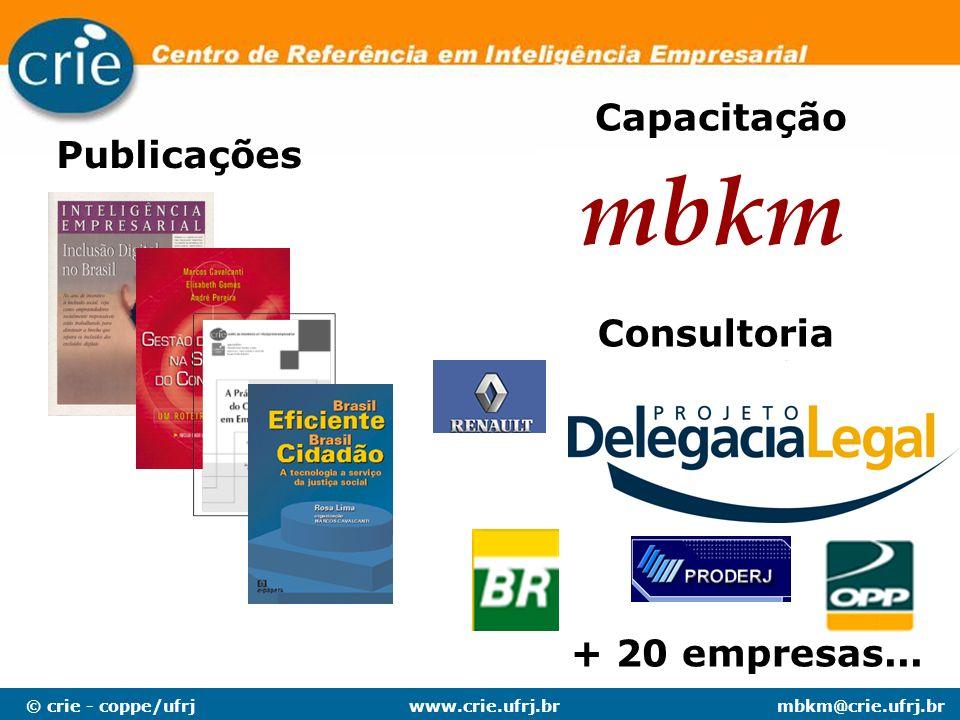 Capacitação Publicações mbkm Consultoria + 20 empresas...