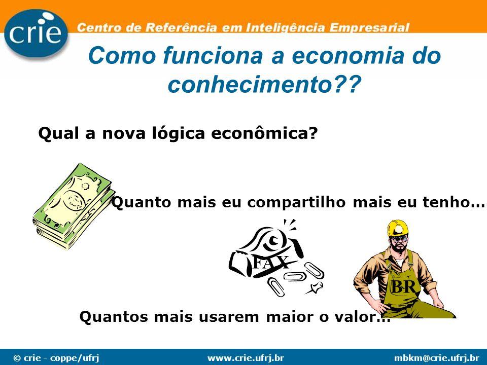 Como funciona a economia do conhecimento
