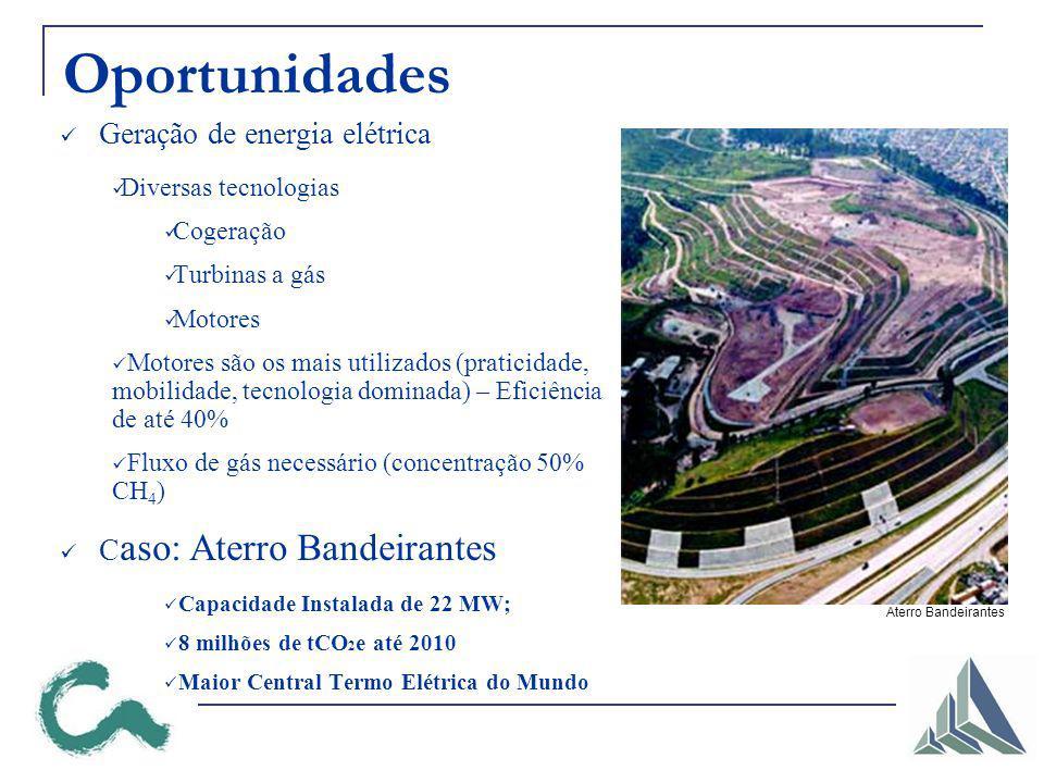 Oportunidades Geração de energia elétrica Caso: Aterro Bandeirantes