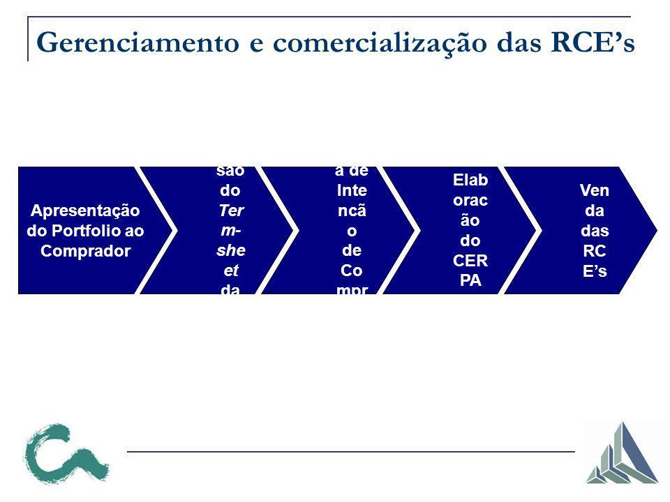 Gerenciamento e comercialização das RCE's
