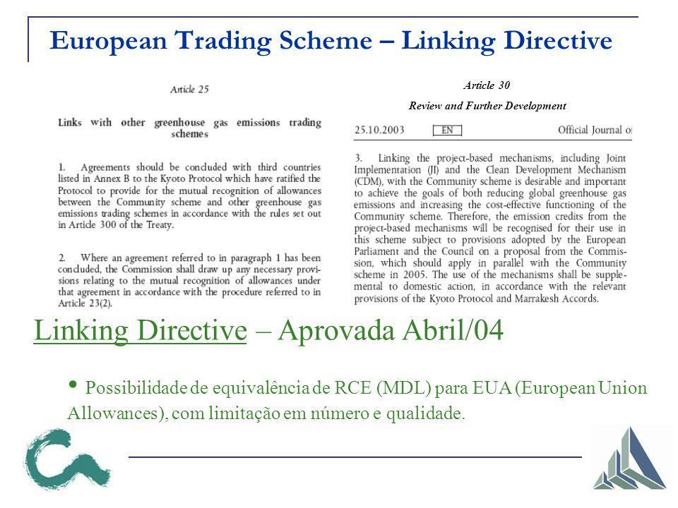 European Trading Scheme – Linking Directive