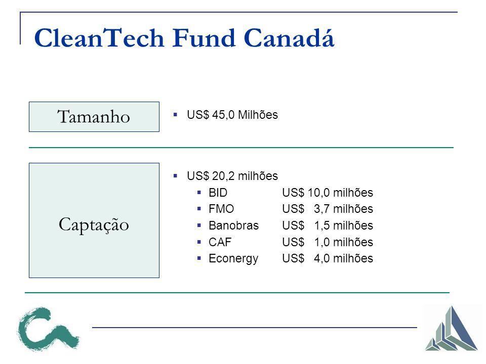CleanTech Fund Canadá Tamanho Captação US$ 45,0 Milhões