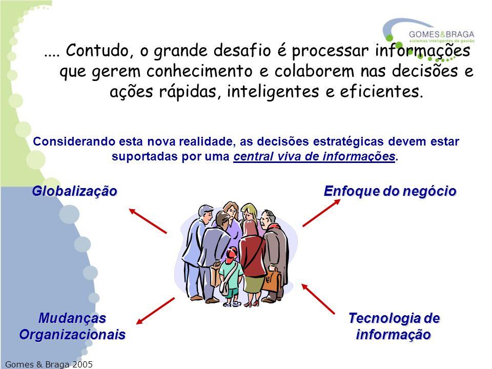 Mudanças Organizacionais Tecnologia de informação