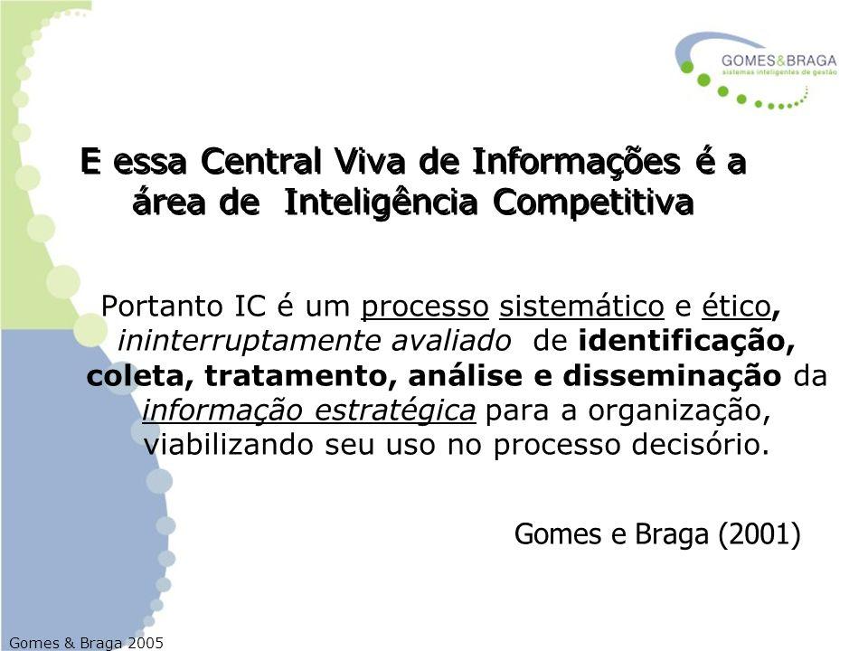 E essa Central Viva de Informações é a área de Inteligência Competitiva