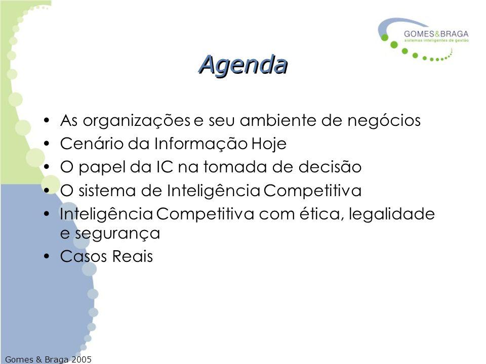 Agenda As organizações e seu ambiente de negócios