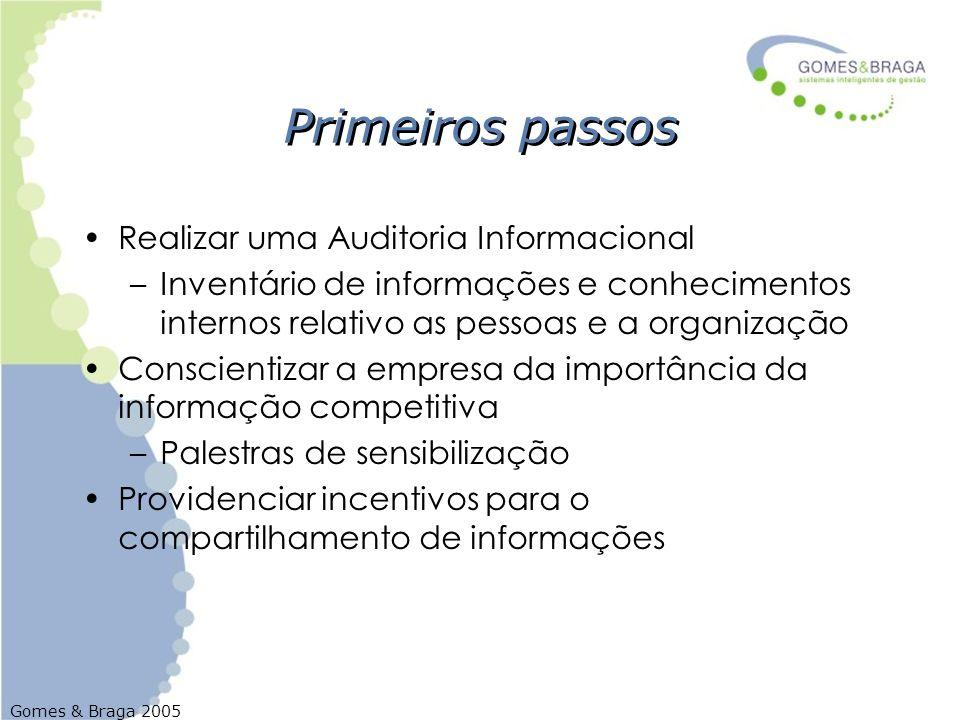 Primeiros passos Realizar uma Auditoria Informacional