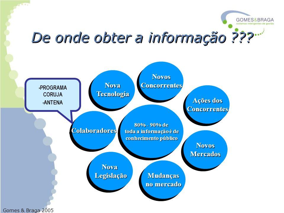 De onde obter a informação
