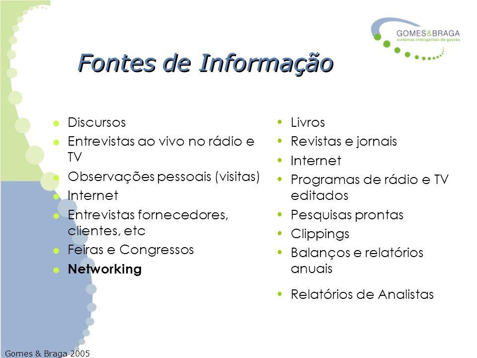 Fontes de Informação Discursos Entrevistas ao vivo no rádio e TV