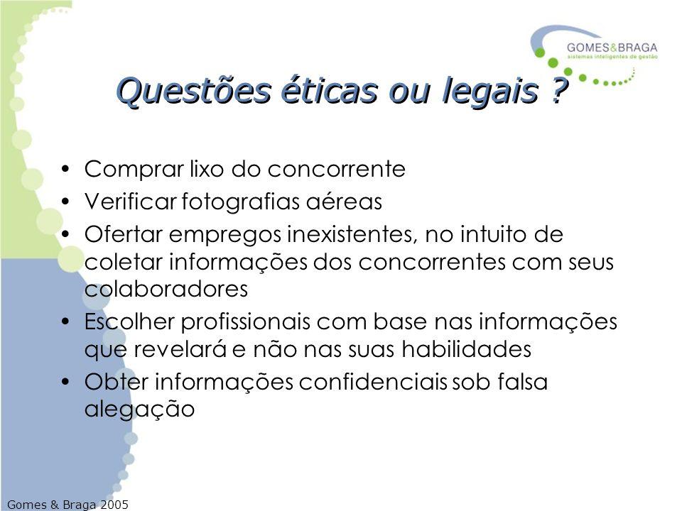 Questões éticas ou legais