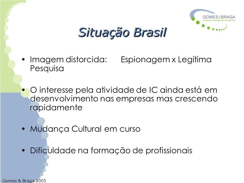 Situação Brasil Imagem distorcida: Espionagem x Legítima Pesquisa